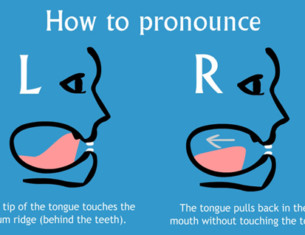 How to Teach Pronunciation to ESL Students